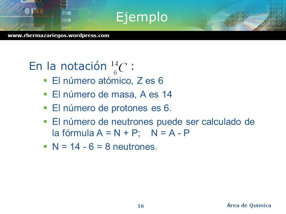 www.rhermazariegos.wordpress.com Notación isotópica XX A A – Número de masa = Nº Total Protones y Neutrones Z Z – Número atómico = Nº Total Protones o