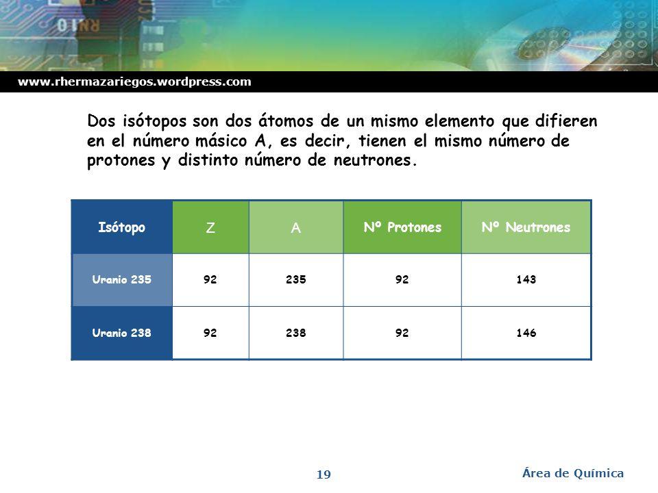 www.rhermazariegos.wordpress.com Ejemplo de isótopos Área de Química isótopoNº protones Nº electrones Nº neutrones protio 11 0 deuterio 111 tritio 112
