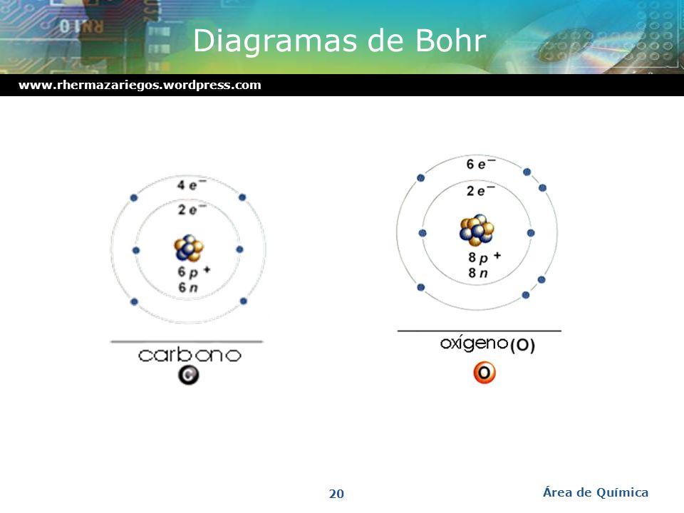 www.rhermazariegos.wordpress.com Dos isótopos son dos átomos de un mismo elemento que difieren en el número másico A, es decir, tienen el mismo número