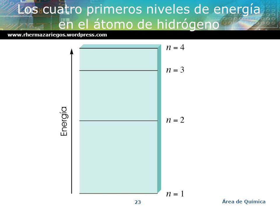 www.rhermazariegos.wordpress.com Nube electrónica o envoltura Orbital: Es una región del espacio alrededor del núcleo donde existe una alta probabilid