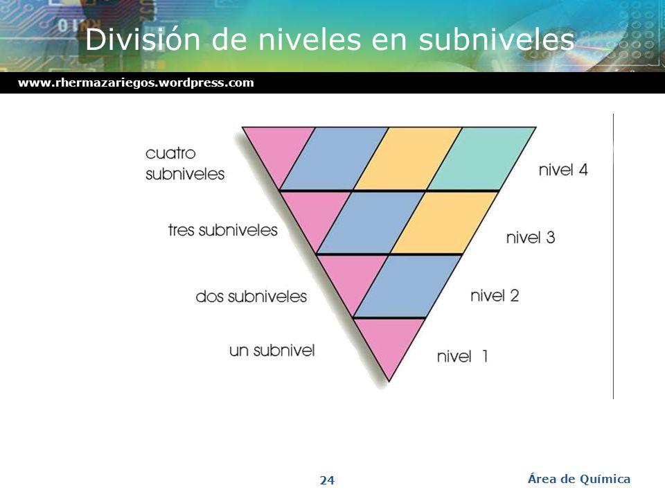 www.rhermazariegos.wordpress.com Los cuatro primeros niveles de energía en el átomo de hidrógeno Área de Química 23
