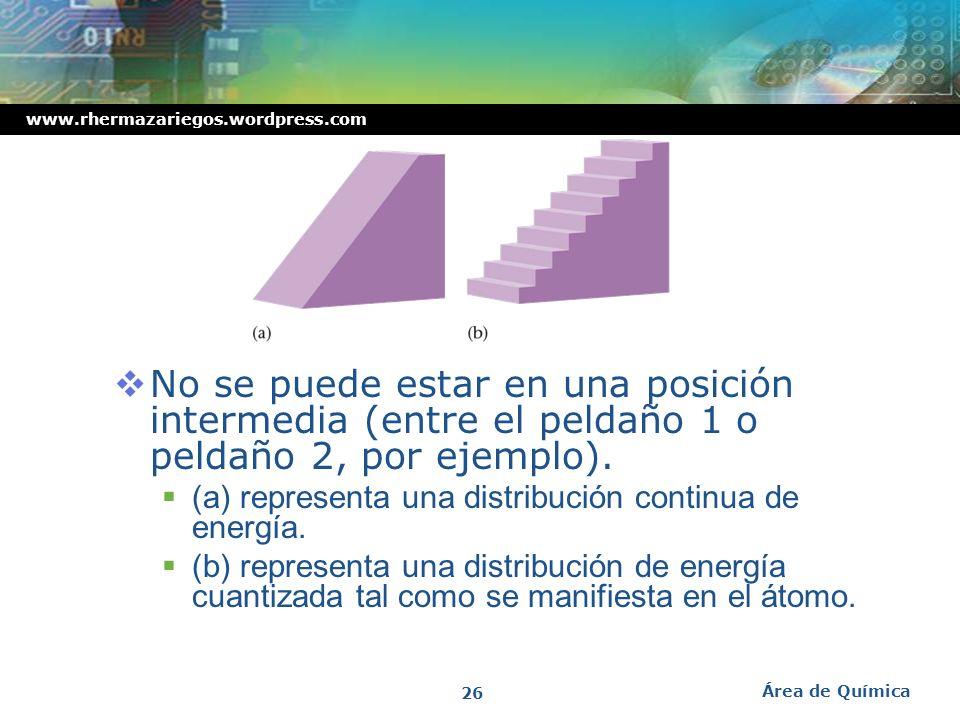 www.rhermazariegos.wordpress.com La energía en el átomo esta cuantizada, es decir que su distribución es en forma discreta como si fuera una escalera.