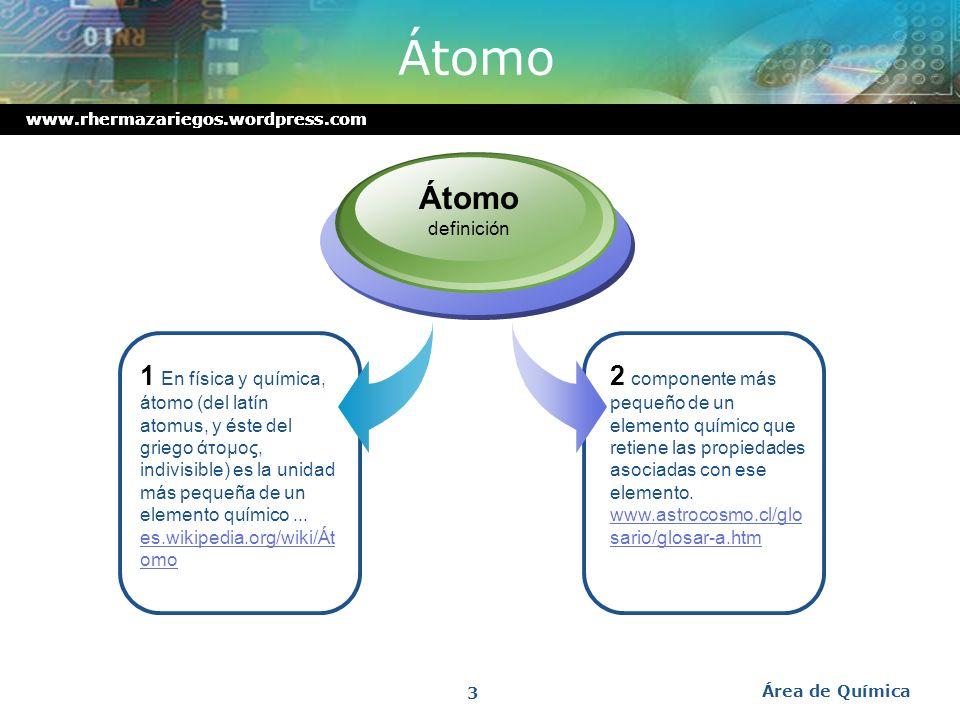 www.rhermazariegos.wordpress.com Contenidos Área de Química Átomo 1 Núcleo, nube de electrones 2 Partículas subatómicas 3 No. atómico y No. másico 4 w