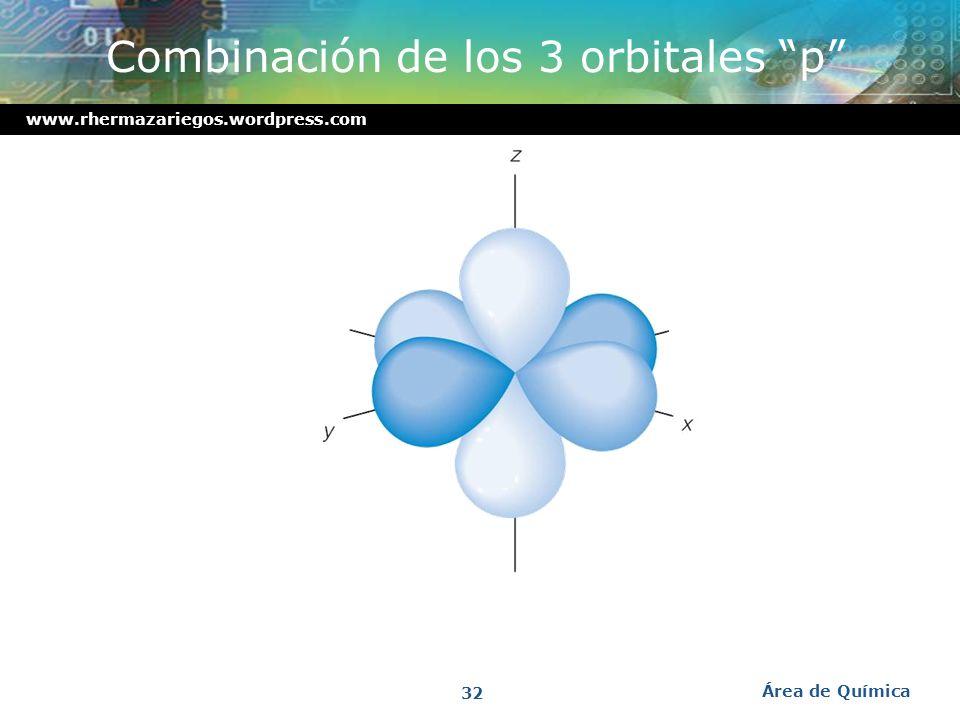 www.rhermazariegos.wordpress.com Diagrama de los primeros 2 niveles de energía Área de Química 31