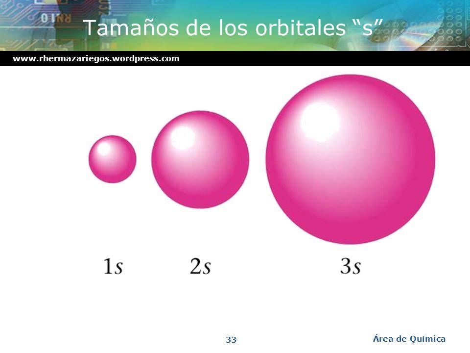 www.rhermazariegos.wordpress.com Combinación de los 3 orbitales p Área de Química 32