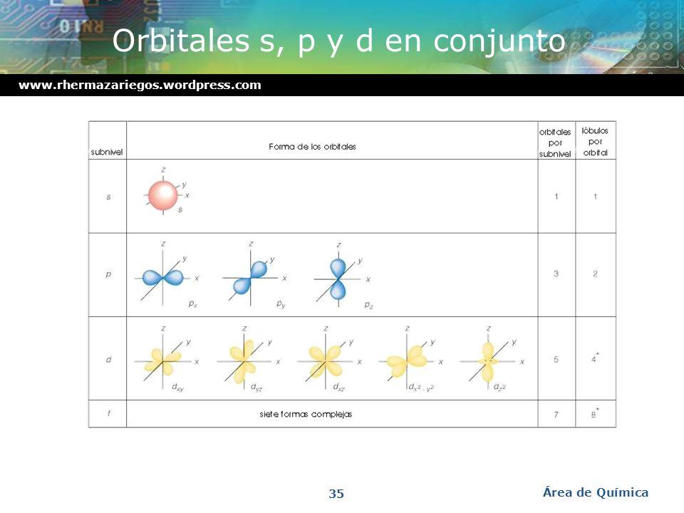 www.rhermazariegos.wordpress.com Orbitales d Área de Química 34