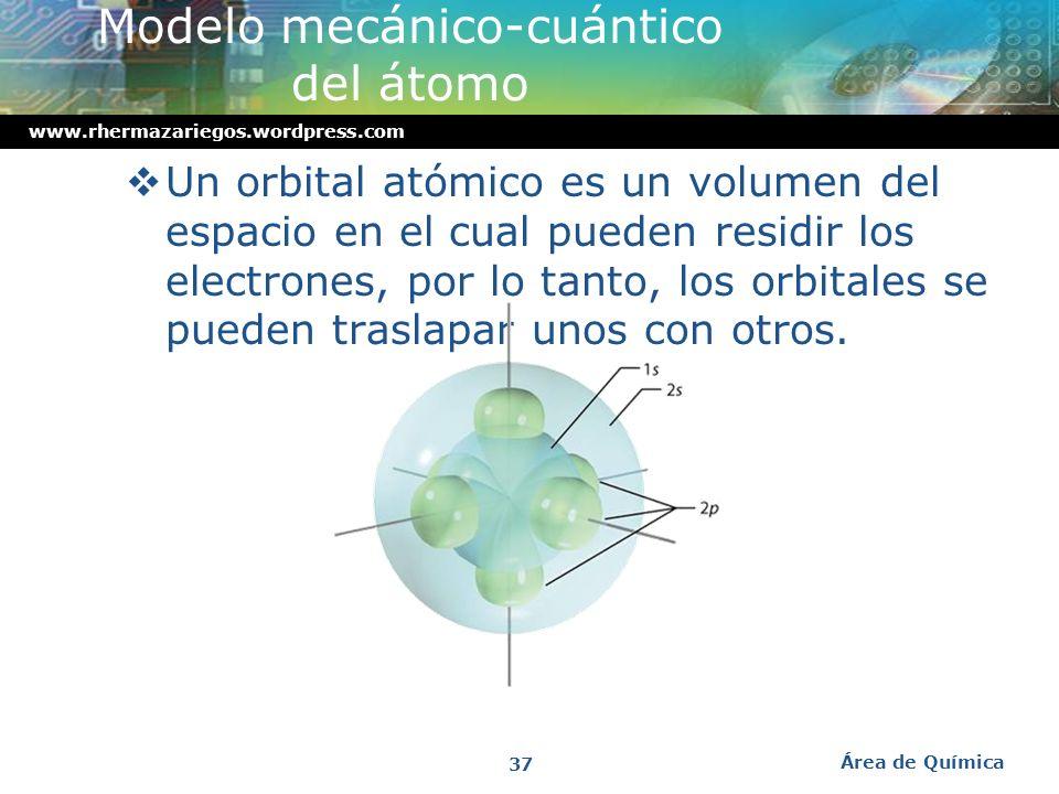 www.rhermazariegos.wordpress.com Orbitales f Área de Química 36