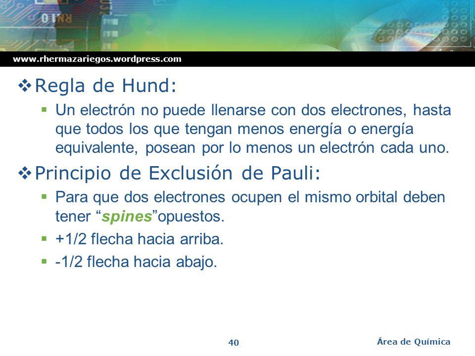www.rhermazariegos.wordpress.com Regla diagonal El orden de llenado de los subniveles es de acuerdo a su nivel de energía creciente. Para establecer e