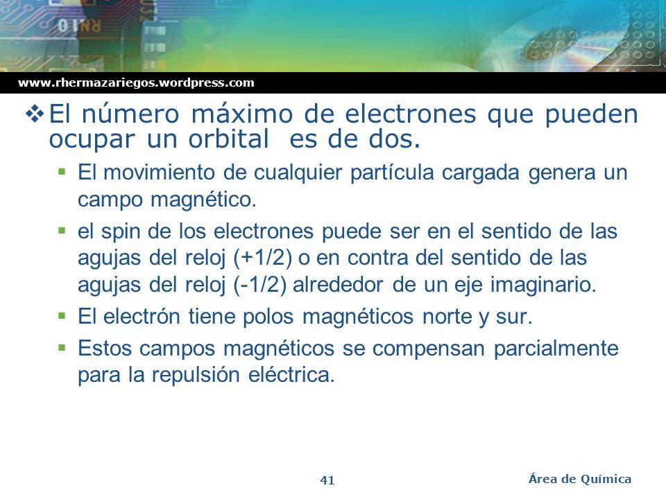 www.rhermazariegos.wordpress.com Regla de Hund: Un electrón no puede llenarse con dos electrones, hasta que todos los que tengan menos energía o energ