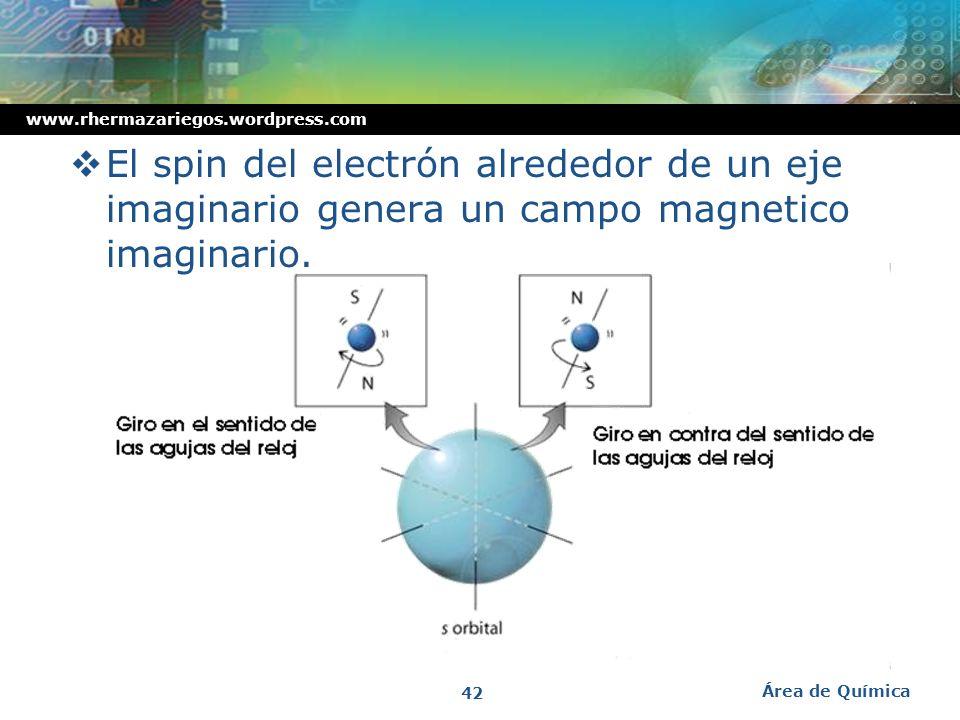 www.rhermazariegos.wordpress.com El número máximo de electrones que pueden ocupar un orbital es de dos. El movimiento de cualquier partícula cargada g