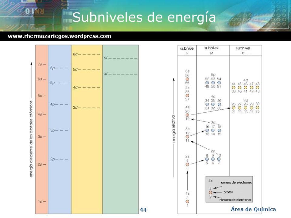 www.rhermazariegos.wordpress.com Configuración electrónica Configuración electrónica del 11 Na 1s 2 2s 2 2p 6 3s 1 Nivel de energía Subnivel de energí