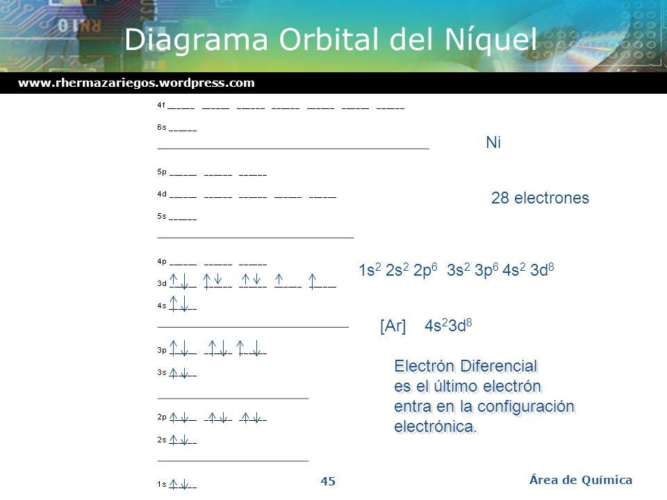 www.rhermazariegos.wordpress.com Subniveles de energía Área de Química 44