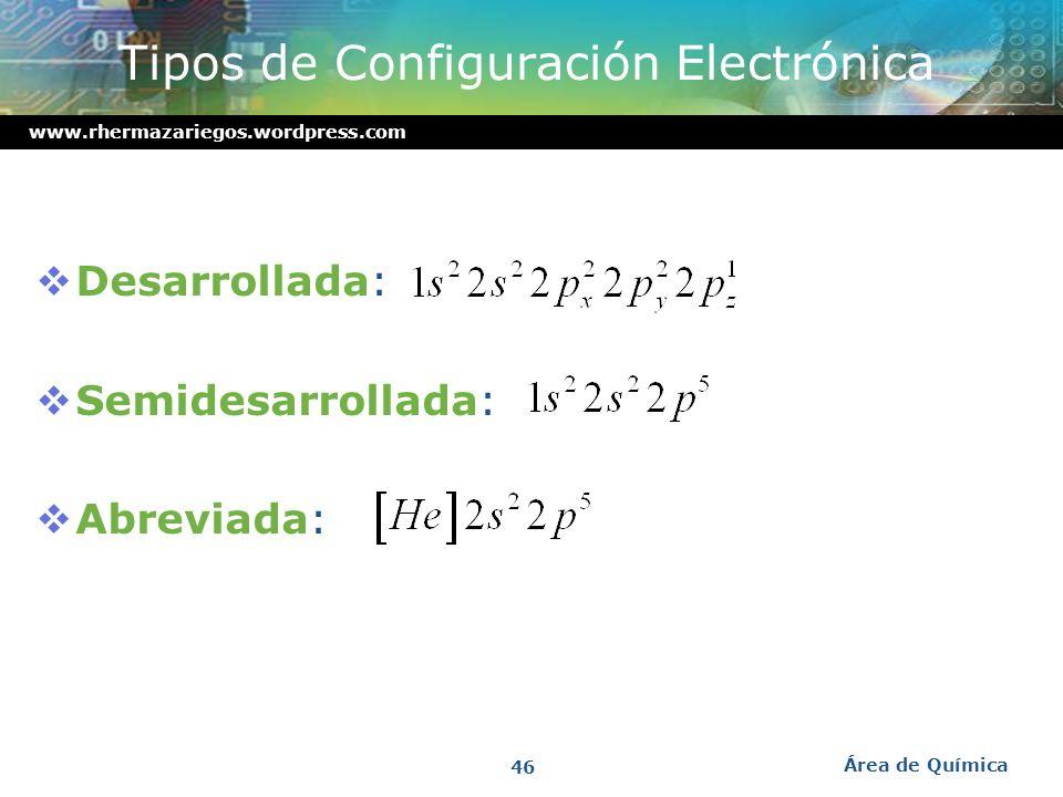 www.rhermazariegos.wordpress.com Ni 28 electrones 1s 2 2s 2 2p 6 3s 2 3p 6 4s 2 3d 8 [Ar]4s 2 3d 8 Electrón Diferencial es el último electrón entra en