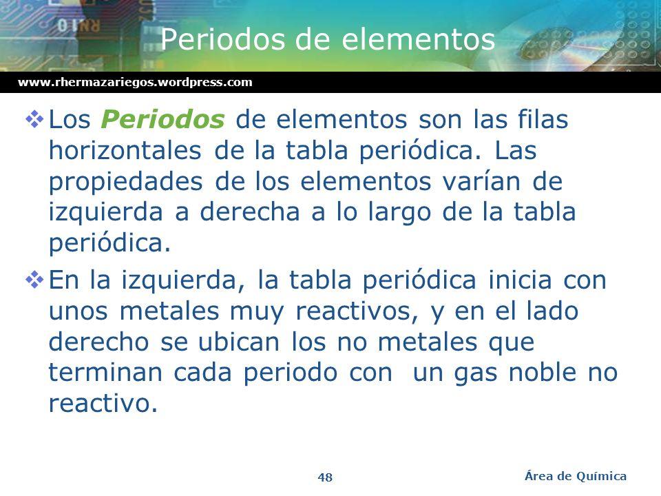 www.rhermazariegos.wordpress.com Contenidos Área de Química Grupos y periodos en la tabla 1 Clasificación de los elementos 2 Electronegatividad 3 Apli