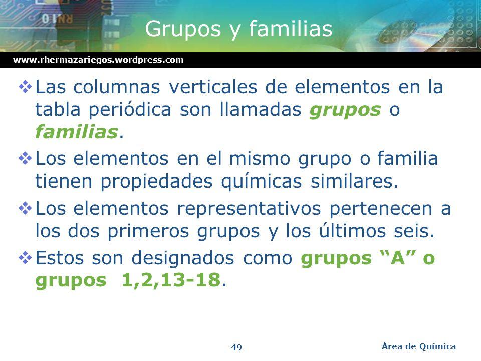 www.rhermazariegos.wordpress.com Los Periodos de elementos son las filas horizontales de la tabla periódica. Las propiedades de los elementos varían d