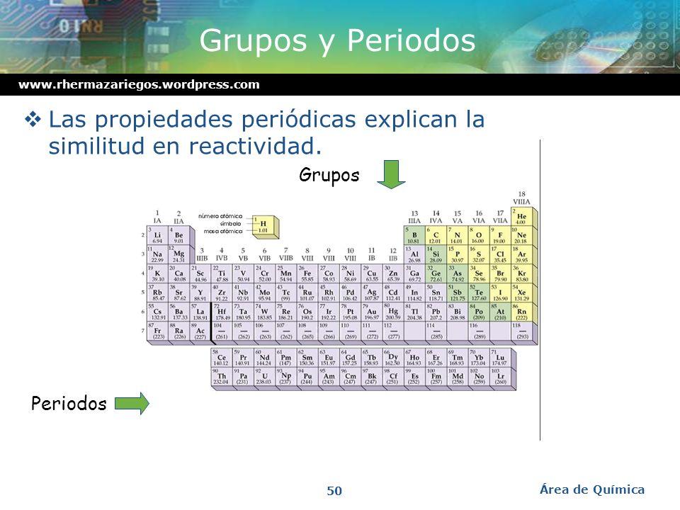 www.rhermazariegos.wordpress.com Grupos y familias Las columnas verticales de elementos en la tabla periódica son llamadas grupos o familias. Los elem