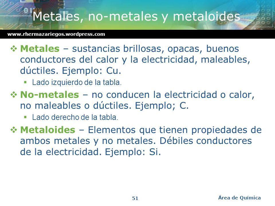 www.rhermazariegos.wordpress.com Grupos y Periodos 50 Las propiedades periódicas explican la similitud en reactividad. Grupos Periodos Área de Química