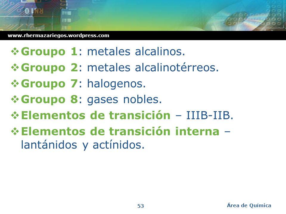 www.rhermazariegos.wordpress.com Tabla periódica de los elementos, muestra la división entre metales, no-metales y metaloides. 52 Área de Química