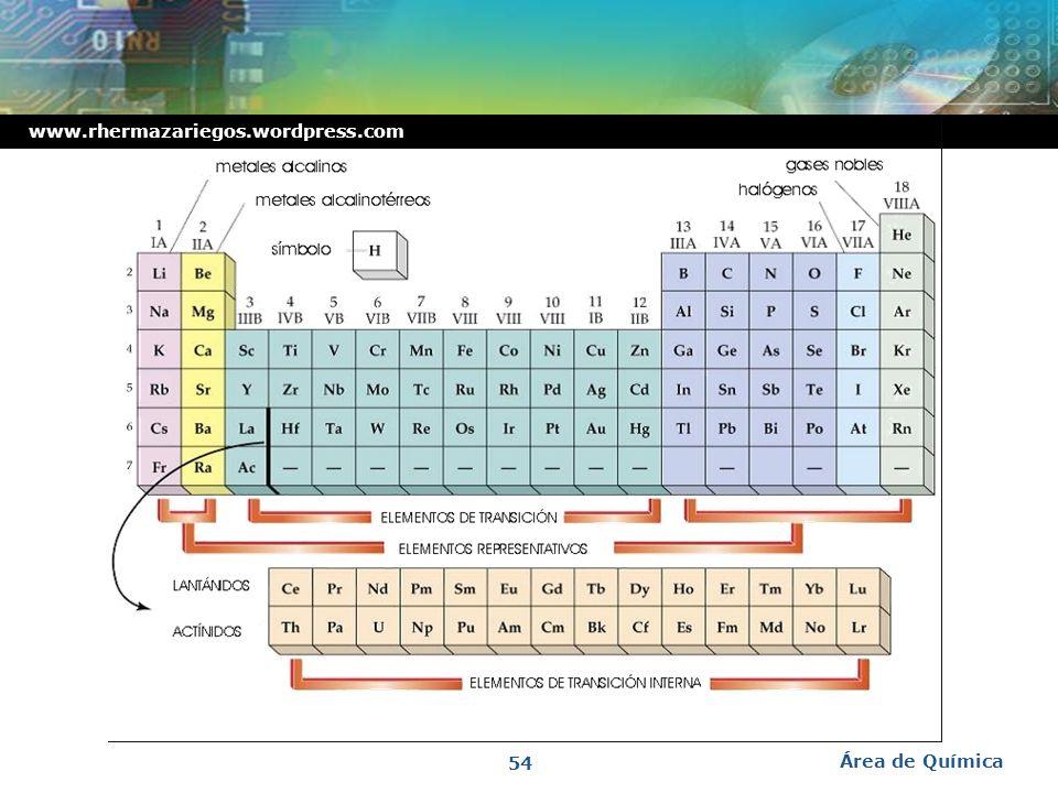 www.rhermazariegos.wordpress.com Groupo 1: metales alcalinos. Groupo 2: metales alcalinotérreos. Groupo 7: halogenos. Groupo 8: gases nobles. Elemento