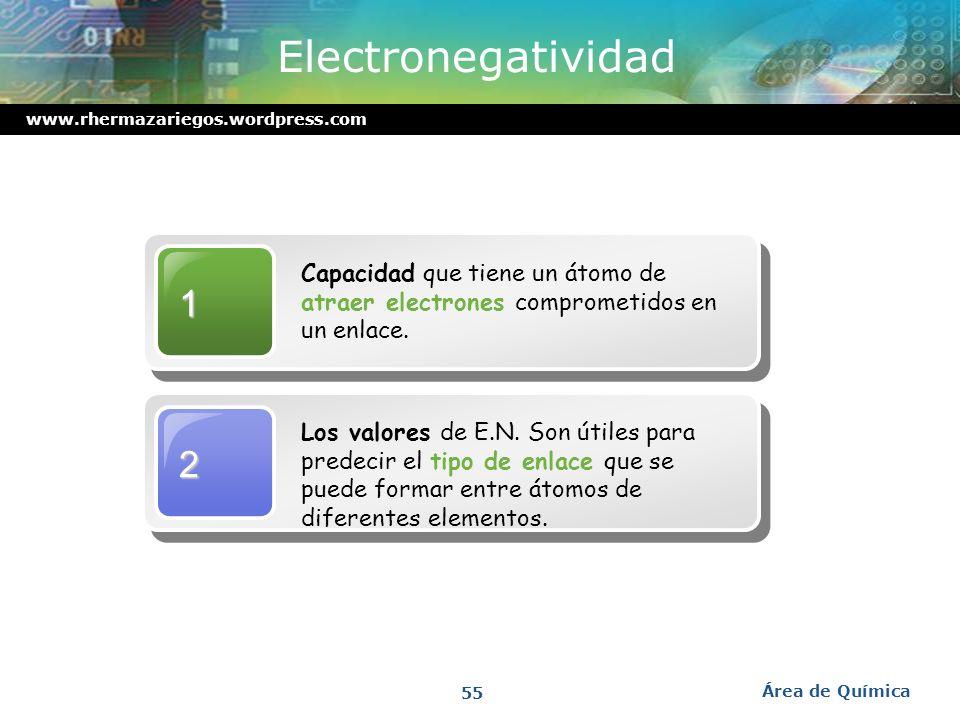 www.rhermazariegos.wordpress.com 54 Área de Química