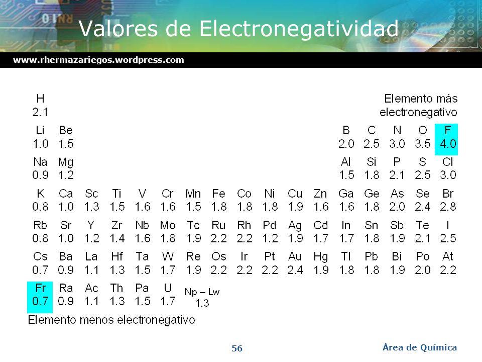 www.rhermazariegos.wordpress.com Electronegatividad 1 Capacidad que tiene un átomo de atraer electrones comprometidos en un enlace. 2 Los valores de E