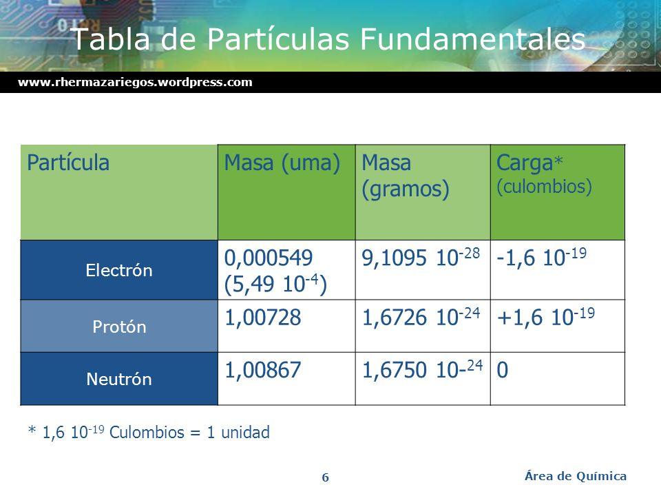 www.rhermazariegos.wordpress.com Estructura Área de Química www.rhermazariegos.wordpress.com 5