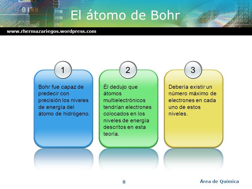 www.rhermazariegos.wordpress.com Tamaño del átomo Los átomos tienen un diámetro de 0.1-1.0 nm El núcleo (donde estan lo protones y neutrones) tiene un