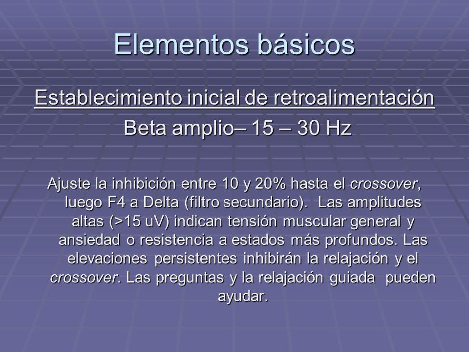 Elementos básicos Establecimiento inicial de retroalimentación Beta amplio– 15 – 30 Hz Beta amplio– 15 – 30 Hz Ajuste la inhibición entre 10 y 20% has