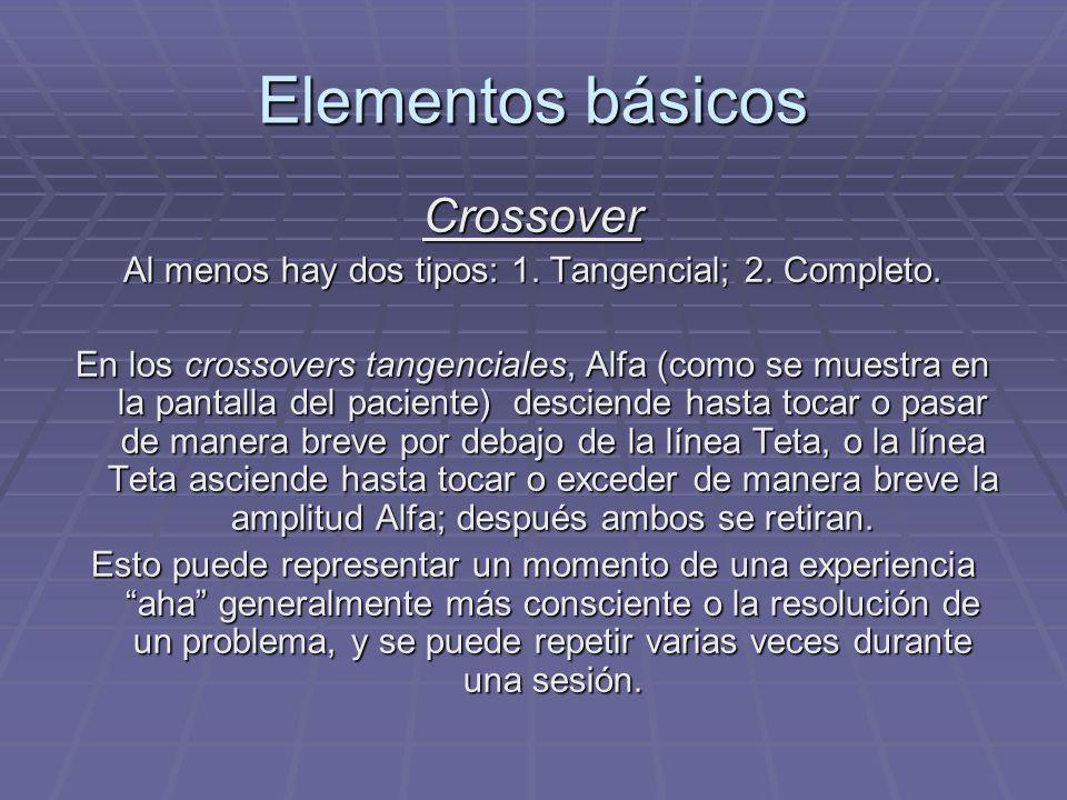 Elementos básicos Crossover Al menos hay dos tipos: 1. Tangencial; 2. Completo. En los crossovers tangenciales, Alfa (como se muestra en la pantalla d