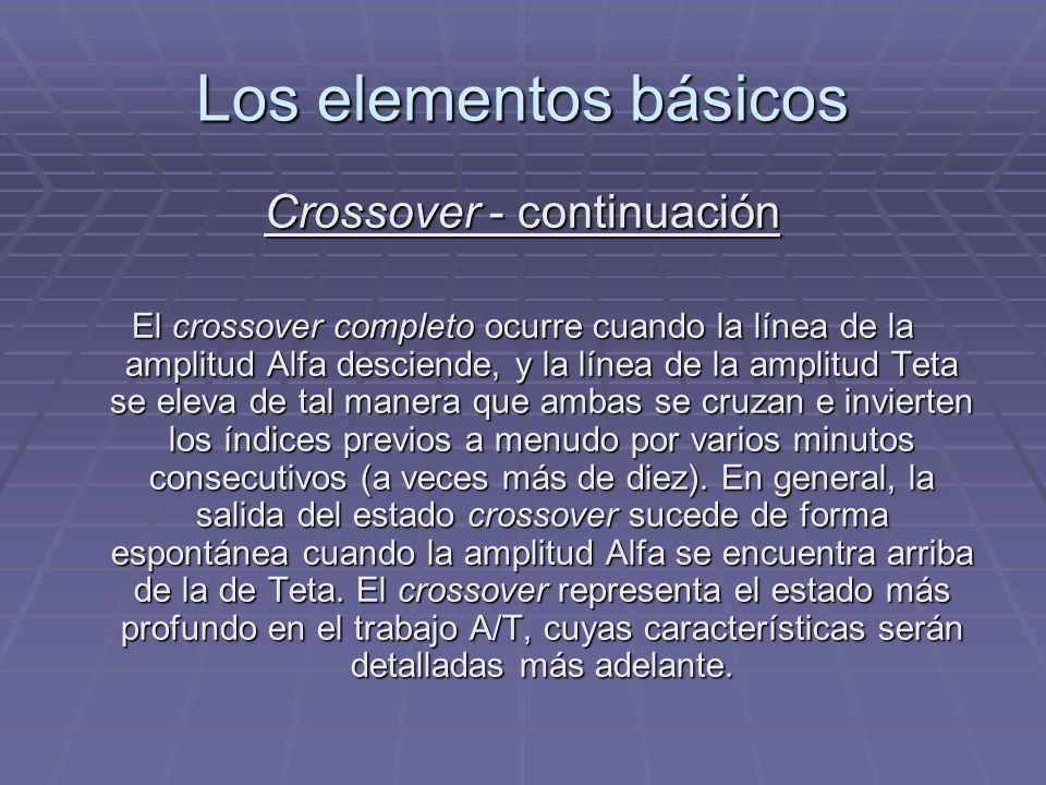 Los elementos básicos Crossover - continuación El crossover completo ocurre cuando la línea de la amplitud Alfa desciende, y la línea de la amplitud T