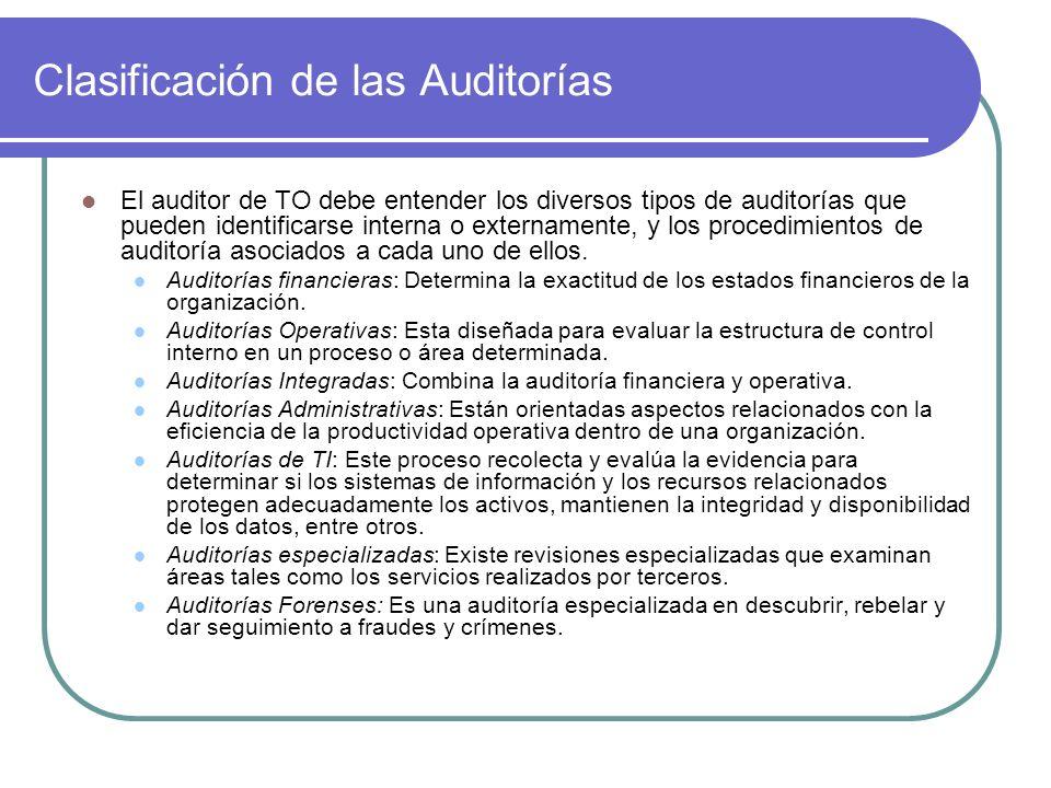Clasificación de las Auditorías El auditor de TO debe entender los diversos tipos de auditorías que pueden identificarse interna o externamente, y los procedimientos de auditoría asociados a cada uno de ellos.