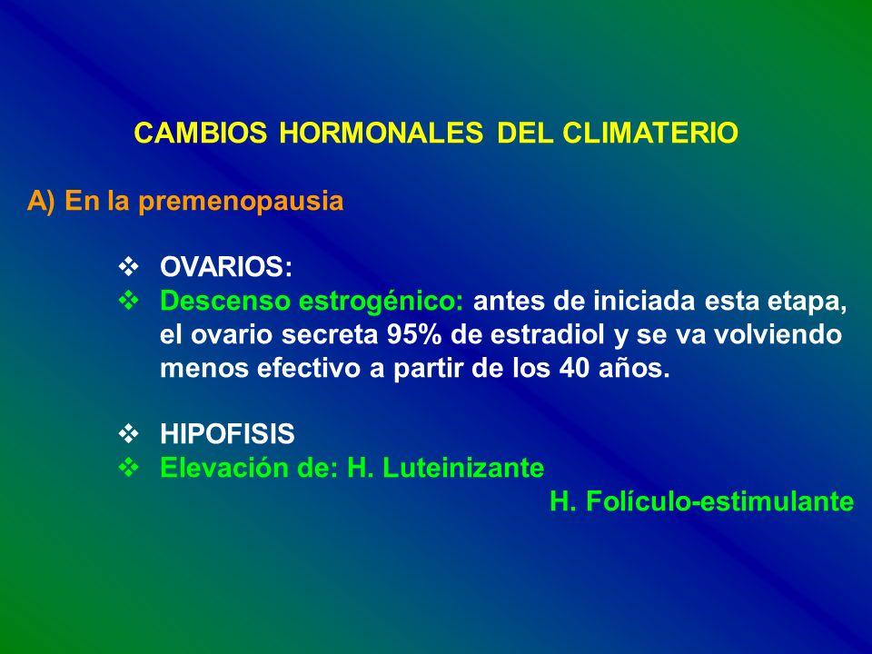 CAMBIOS HORMONALES DEL CLIMATERIO A) En la premenopausia OVARIOS: Descenso estrogénico: antes de iniciada esta etapa, el ovario secreta 95% de estradi