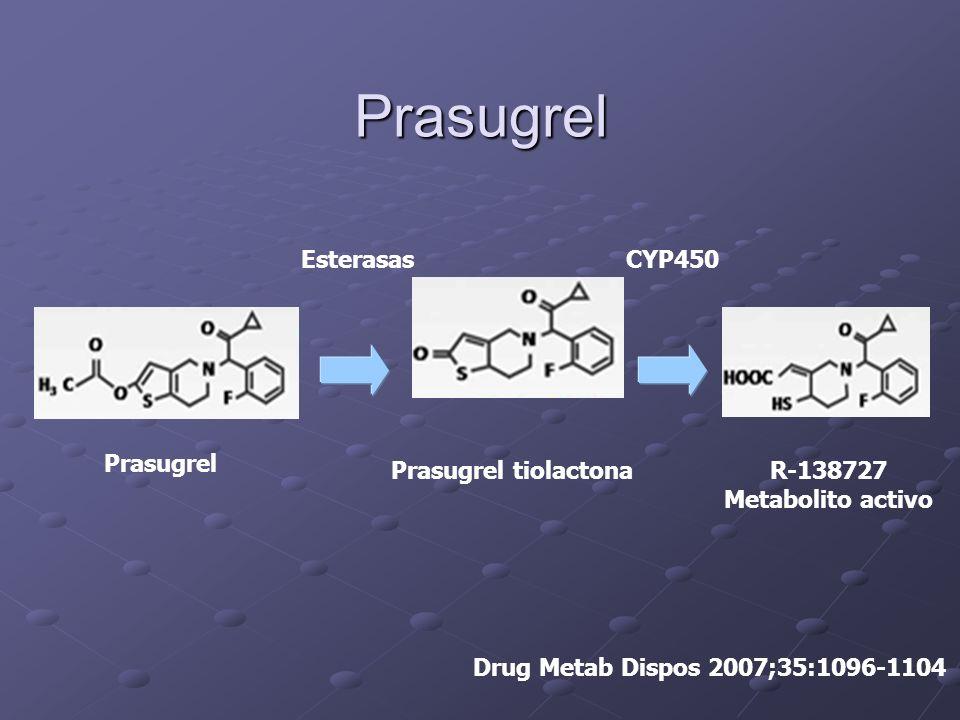 Prasugrel Prasugrel Prasugrel tiolactonaR-138727 Metabolito activo EsterasasCYP450 Drug Metab Dispos 2007;35:1096-1104