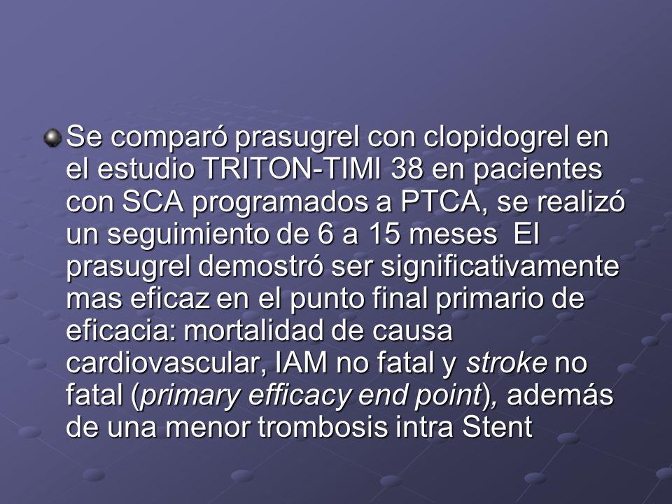 Se comparó prasugrel con clopidogrel en el estudio TRITON-TIMI 38 en pacientes con SCA programados a PTCA, se realizó un seguimiento de 6 a 15 meses E