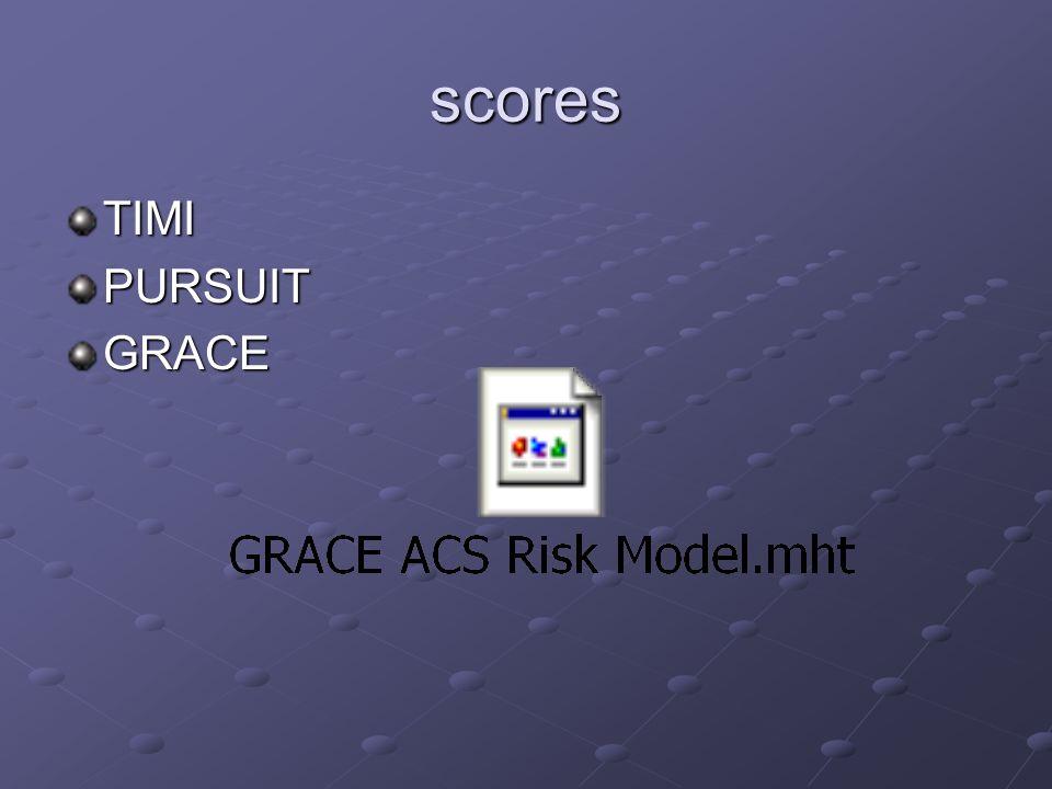 scores TIMIPURSUITGRACE