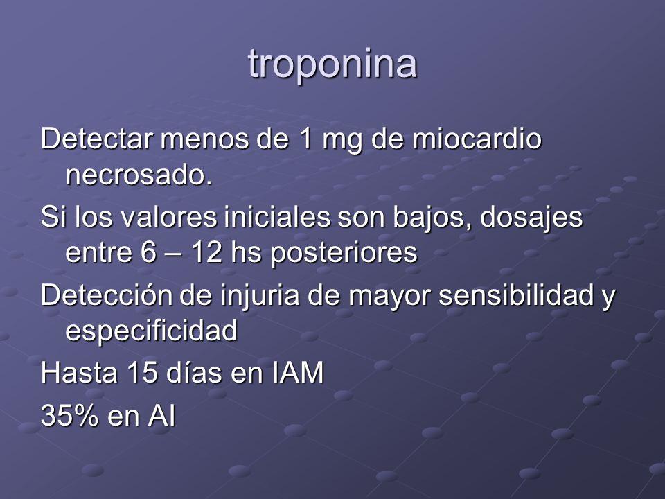 troponina Detectar menos de 1 mg de miocardio necrosado. Si los valores iniciales son bajos, dosajes entre 6 – 12 hs posteriores Detección de injuria