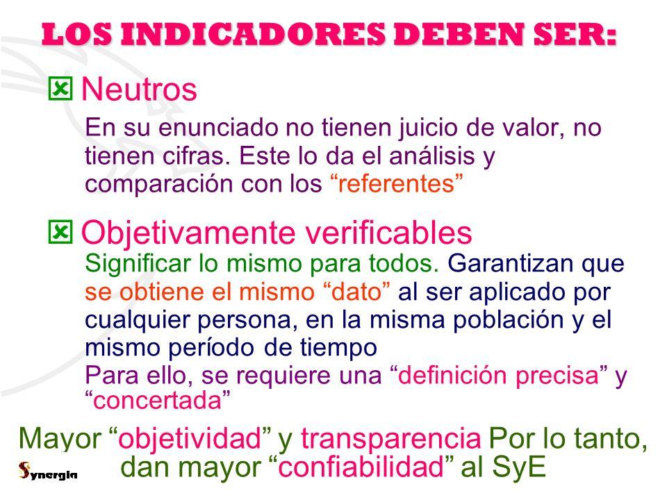 7 LOS INDICADORES DEBEN SER: Neutros Objetivamente verificables Significar lo mismo para todos. Garantizan que se obtiene el mismo dato al ser aplicad