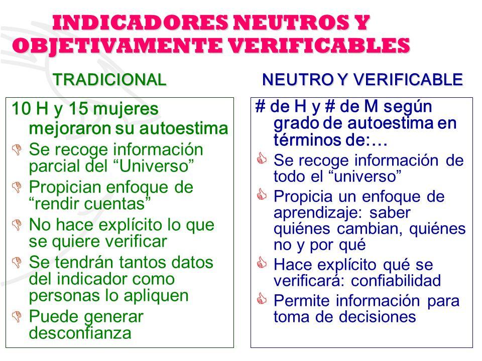 9 INDICADORES NEUTROS Y OBJETIVAMENTE VERIFICABLES 10 H y 15 mujeres mejoraron su autoestima Se recoge información parcial del Universo Propician enfo