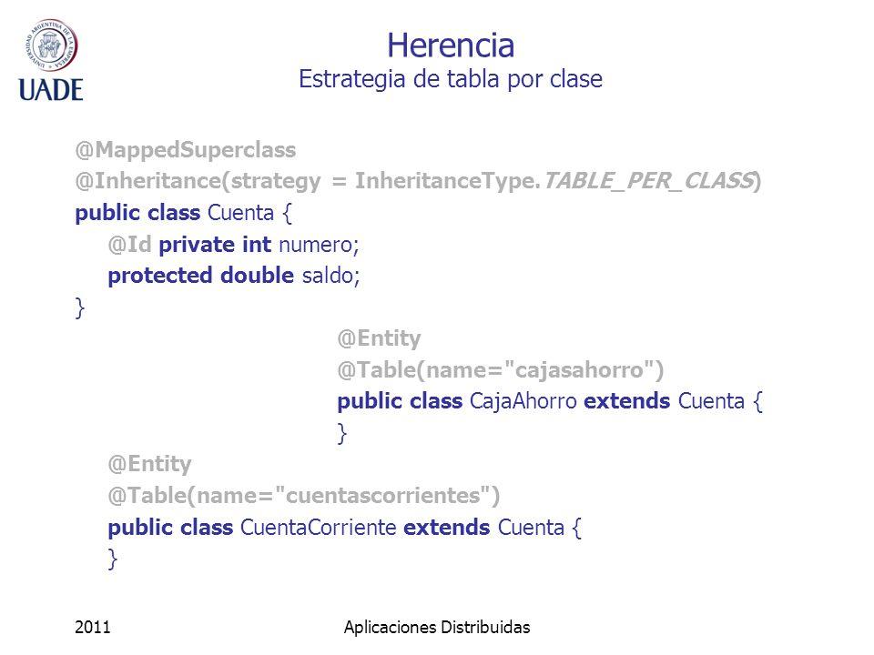 Herencia Estrategia de tabla por clase @MappedSuperclass @Inheritance(strategy = InheritanceType.TABLE_PER_CLASS) public class Cuenta { @Id private in