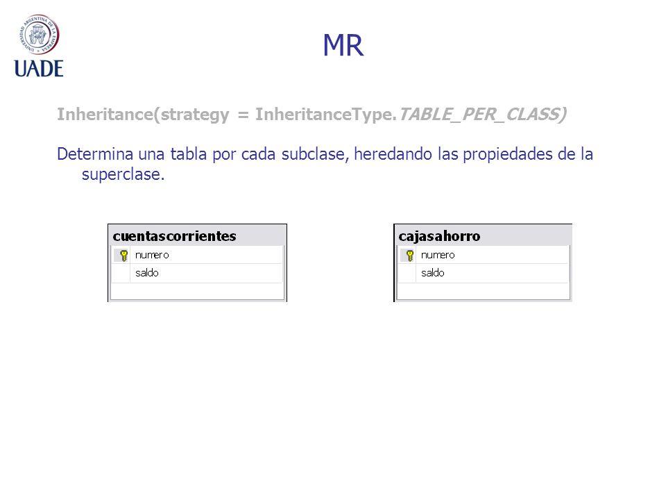 MR Inheritance(strategy = InheritanceType.TABLE_PER_CLASS) Determina una tabla por cada subclase, heredando las propiedades de la superclase.