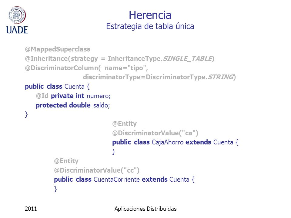 Herencia Estrategia de tabla única @MappedSuperclass @Inheritance(strategy = InheritanceType.SINGLE_TABLE) @DiscriminatorColumn( name=
