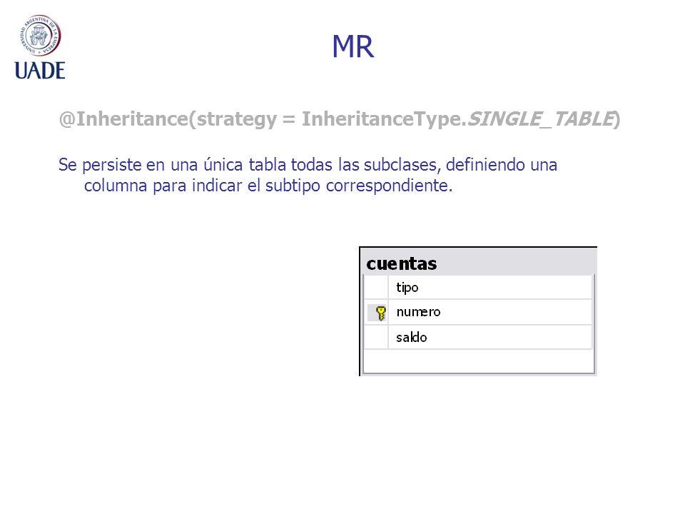 MR @Inheritance(strategy = InheritanceType.SINGLE_TABLE) Se persiste en una única tabla todas las subclases, definiendo una columna para indicar el su
