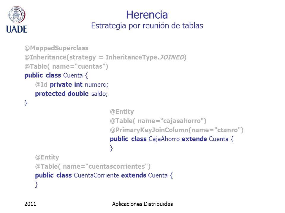 Herencia Estrategia por reunión de tablas @MappedSuperclass @Inheritance(strategy = InheritanceType.JOINED) @Table( name=cuentas