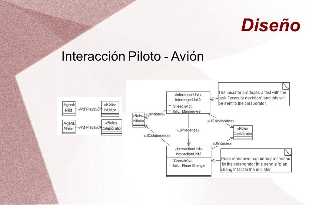 Diseño Interacción Piloto - Avión