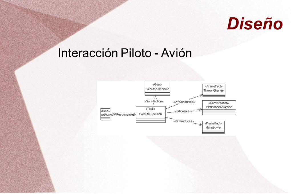 Interacción Piloto - Avión Diseño