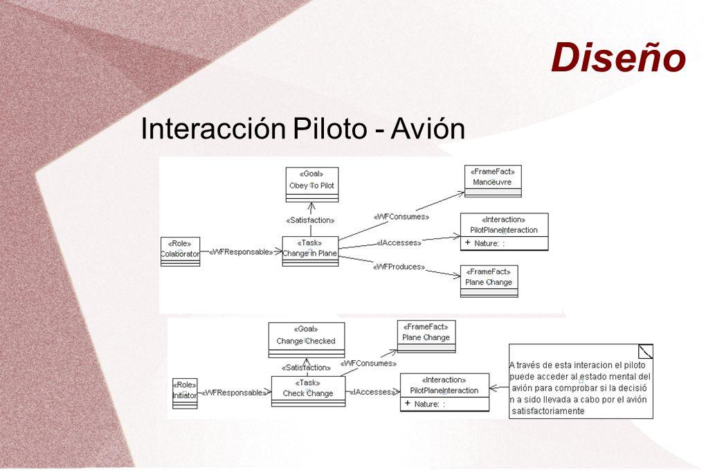 Interacción Piloto - Avión