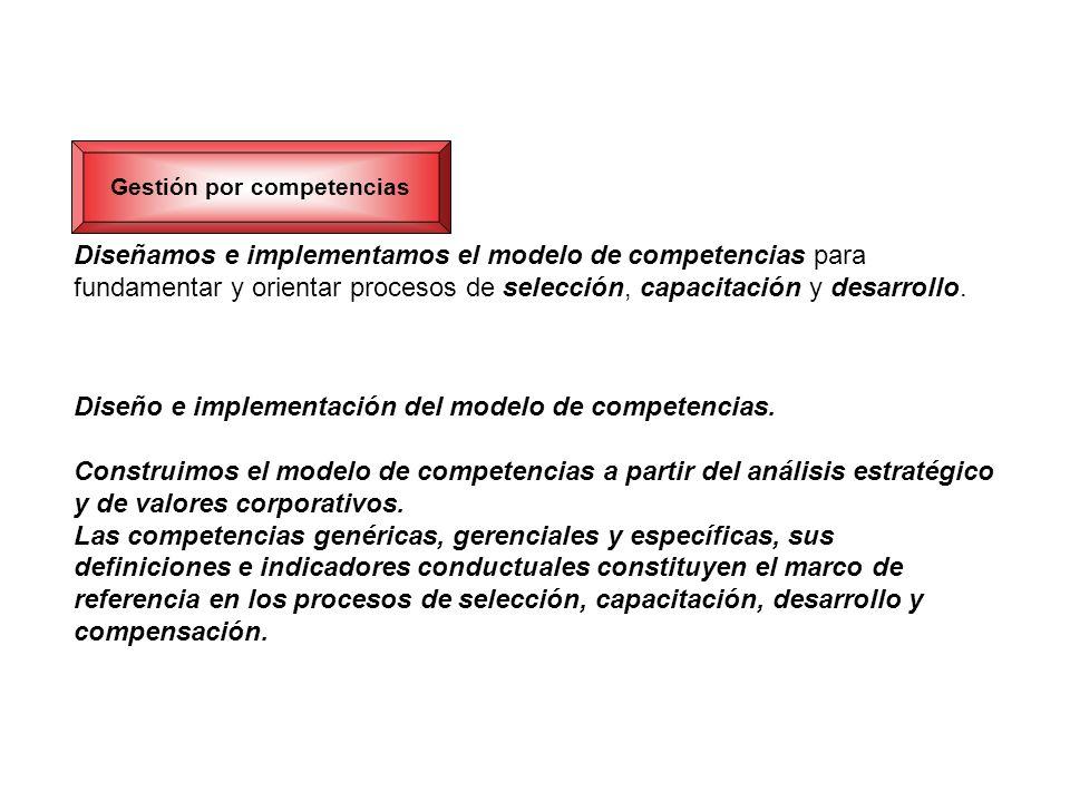 Selección Capacitación Desarrollo Diseño de modelos de evaluación para manejo interno de las organizaciones.