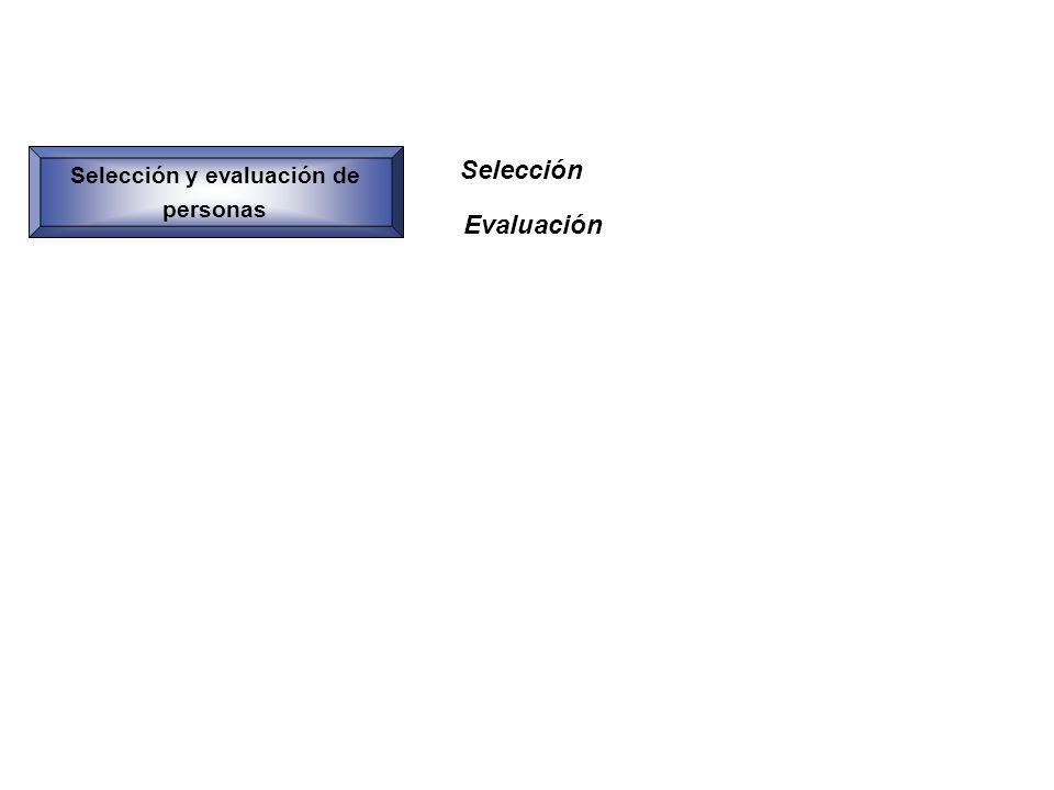 SELECCIÓN Realizamos el proceso de búsqueda y evaluación de personas con características ajustadas a perfiles de cargo y de organización a través de: Definición de perfiles del cargo Búsqueda de hojas de vida Evaluación de candidatos -Assessment center -Visita domiciliaria -Referenciación Generación y entrega de informes de resultados