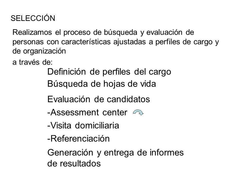 Realizamos la evaluación de candidatos internos y/o externos a partir de perfiles de competencias pre establecidos, mediante la técnica de ASSESSMENT CENTER: EVALUACIÓN ASSESSMENT CENTER - Evaluación - Retroalimentación