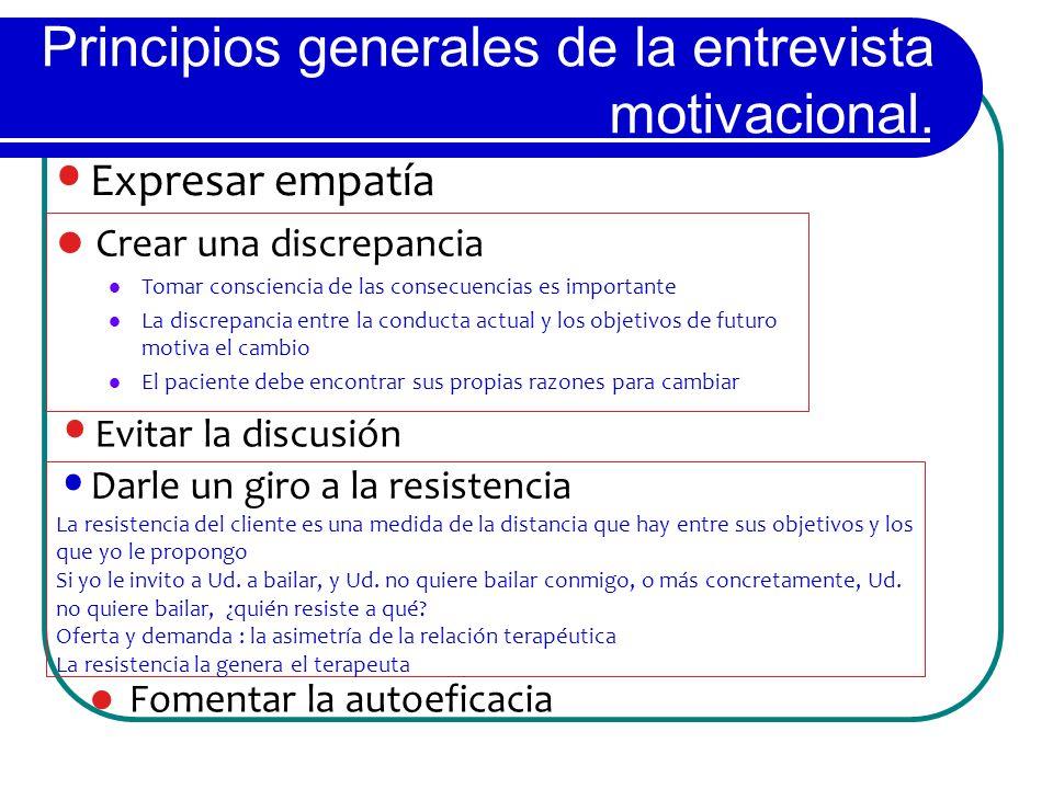 Principios generales de la entrevista motivacional. Fomentar la autoeficacia Crear una discrepancia Tomar consciencia de las consecuencias es importan